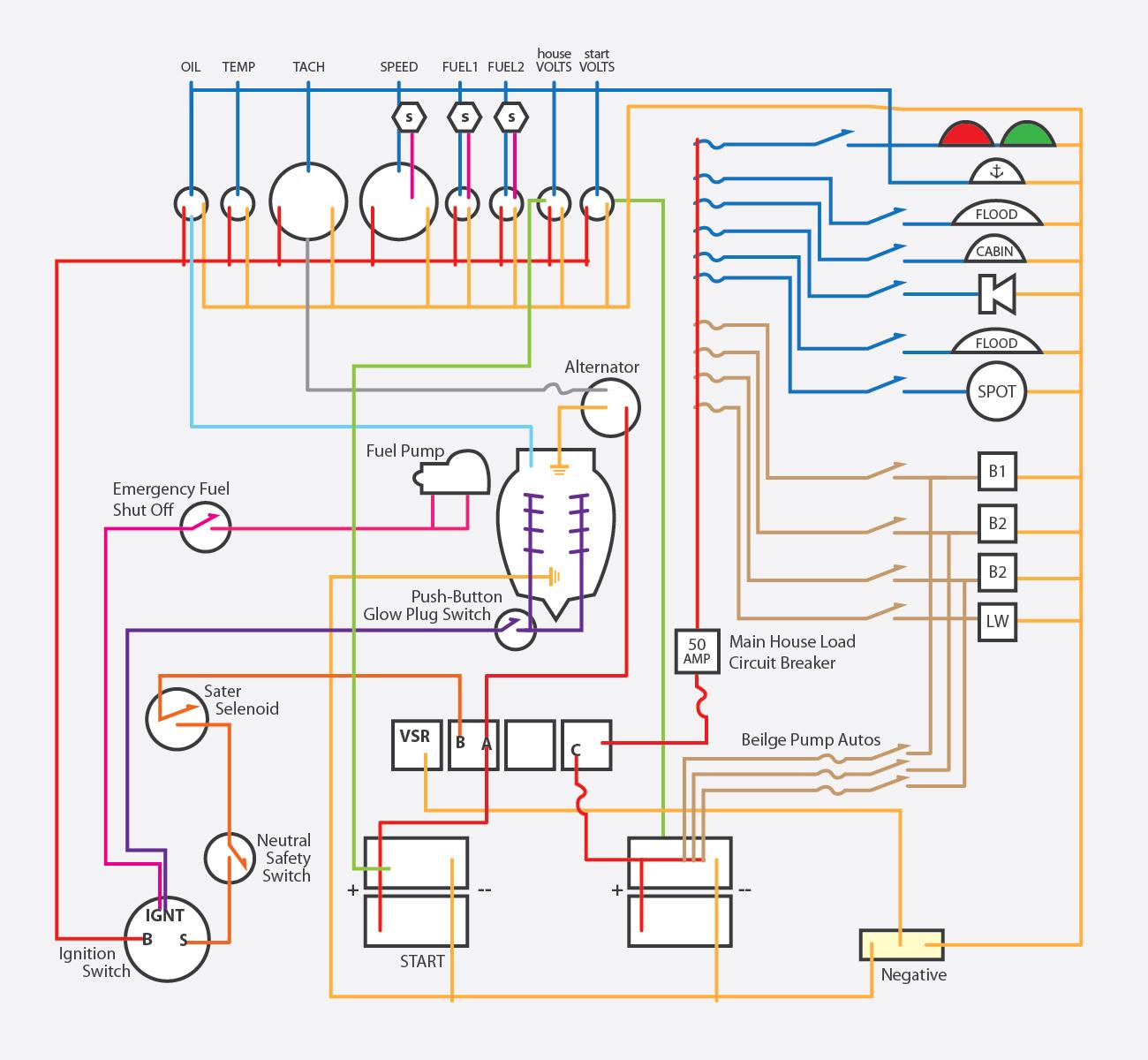 Houseboats Wiring | Wiring Diagram - Boat Wiring Diagram