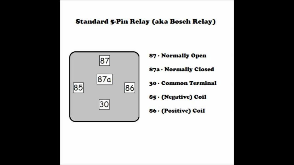 How A 5 Pin Relay Works   Youtube   12V Relay Wiring Diagram 5 Pin