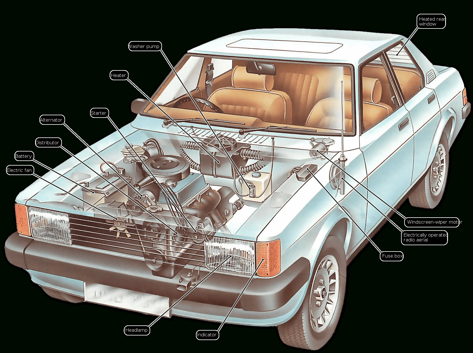 How Car Electrical Systems Work | How A Car Works - Circuit Breaker Panel Wiring Diagram Pdf