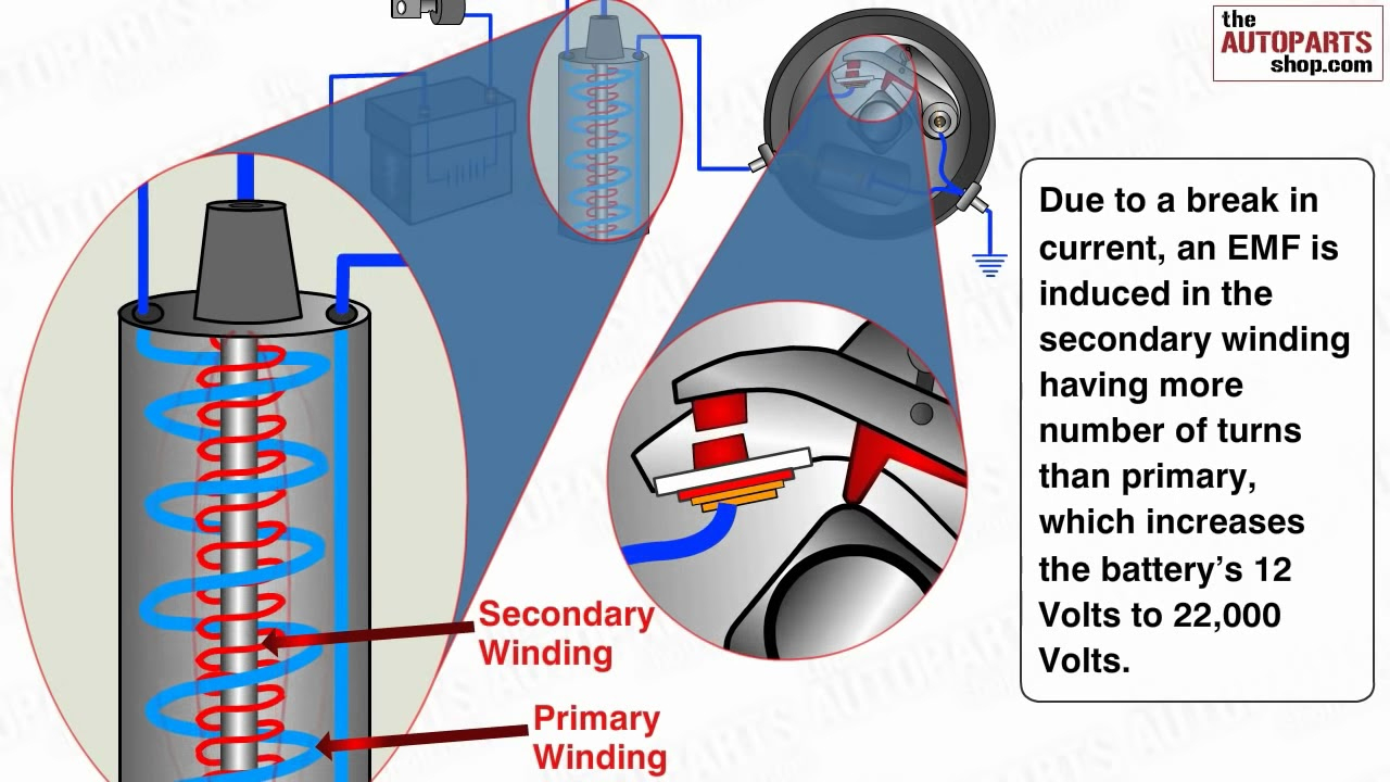 How Ignition System Works - Youtube - Points And Condenser Wiring Diagram