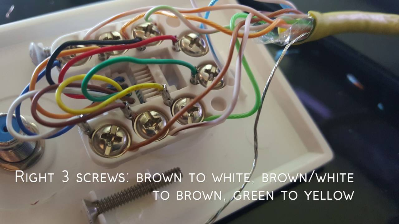 How To Connect A Ethernet Wall Plate - Youtube - Cat5E Wiring Diagram Wall Plate