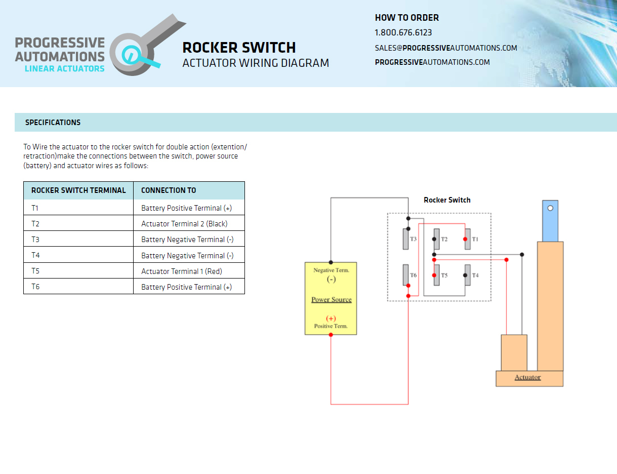 How To Connect A Rocker Switch To A Linear Actuator - Actuator Zone - Illuminated Rocker Switch Wiring Diagram