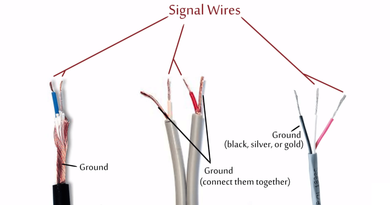 How To Hack A Headphone Jack - 3.5 Mm Jack Wiring Diagram