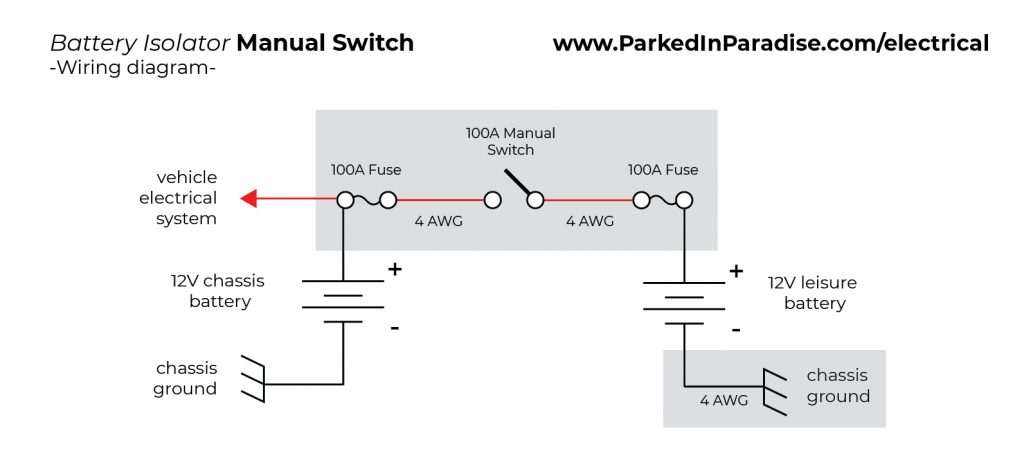 How To Install A Battery Isolator In Your Conversion Van | Parked In   12V Battery Isolator Wiring Diagram