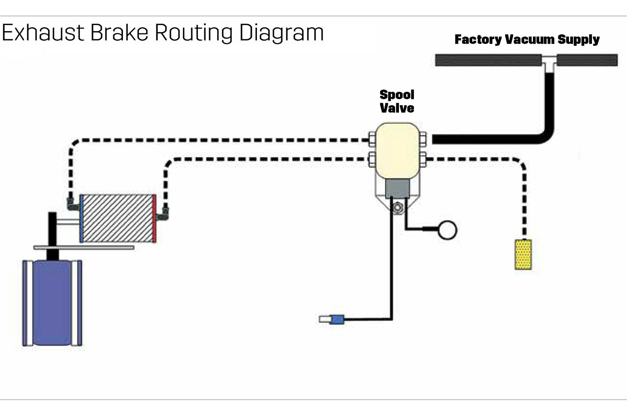 How To Install A Bd Diesel Exhaust Brake - 2005 Ford F250 Trailer Brake Controller Wiring Diagram