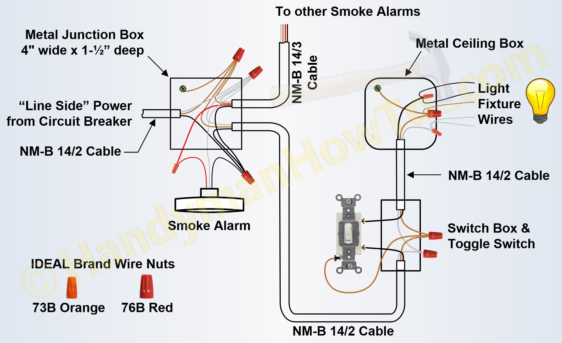 How To Install A Hardwired Smoke Alarm - Ac Power And Alarm Wiring - 4 Wire Smoke Detector Wiring Diagram