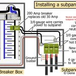How To Install A Subpanel / How To Install Main Lug, Wiring Diagram   Sub Panel Wiring Diagram