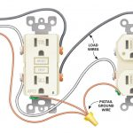 How To Install Electrical Outlets In The Kitchen | The Family Handyman   Electrical Plug Wiring Diagram