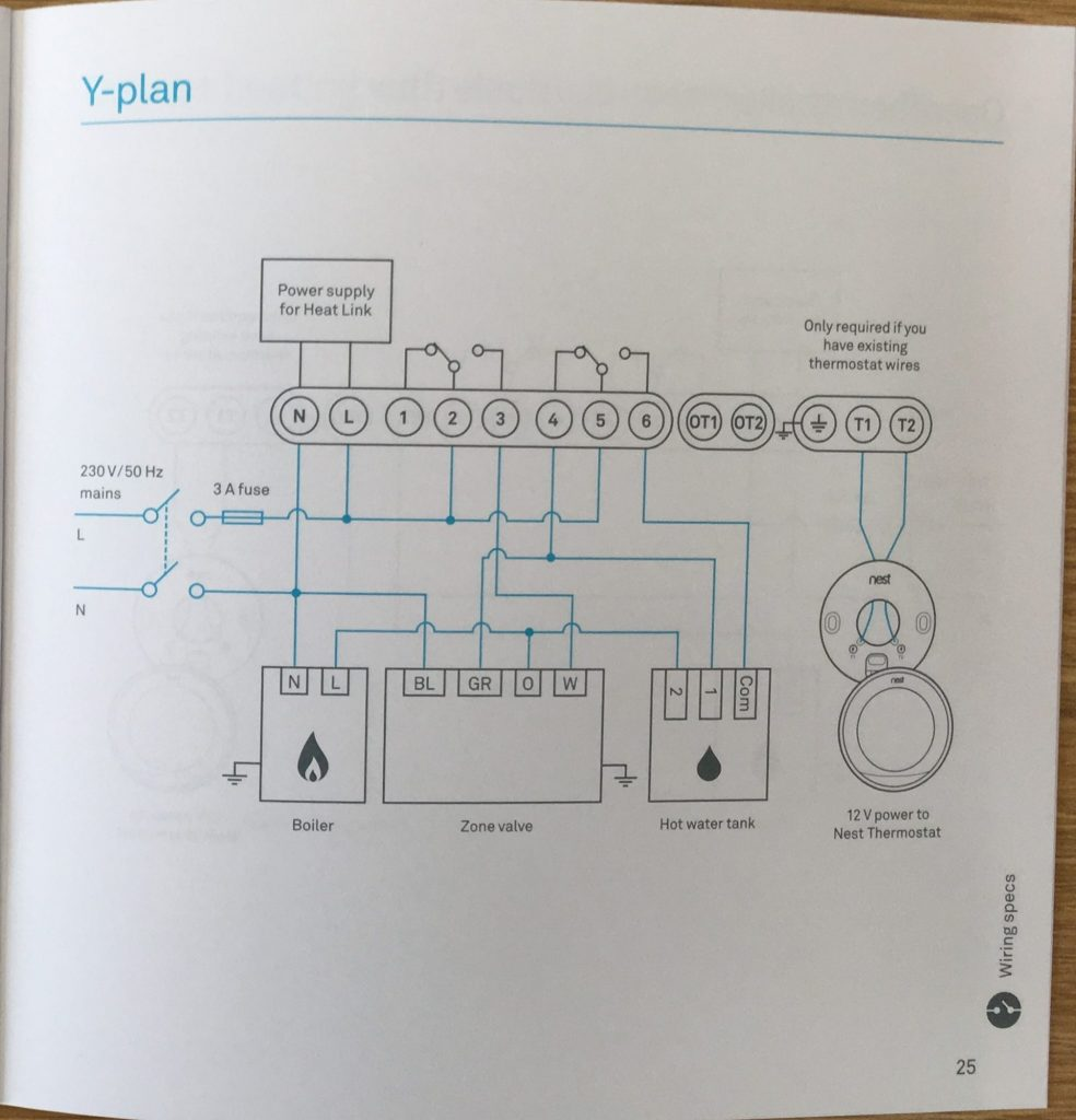 How To Install The Nest Learning Thermostat (3Rd Gen) In A Y Plan   Nest Thermostat Wiring Diagram