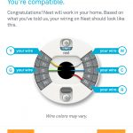 How To: Install The Nest Thermostat | The Craftsman Blog   Nest 3Rd Generation Wiring Diagram
