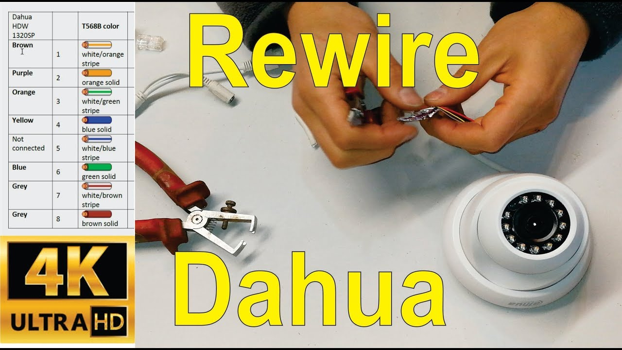 How To Re-Wire A Broken Dahua Ip Camera Cable - Cat5E (Rj45) - Youtube - Ip Camera Wiring Diagram