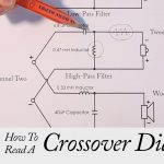 How To Read A Speaker Crossover Diagram | Diy Speaker Building   Youtube   Speaker Crossover Wiring Diagram
