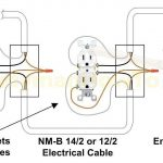 How To Replace A Worn Out Electrical Outlet   Part 1   Wall Outlet Wiring Diagram