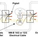 how to replace a worn out electrical outlet part 3 electrical outlet  wiring diagram