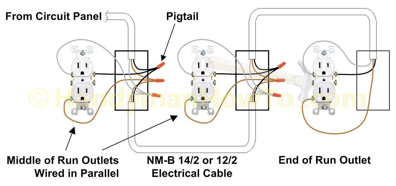 How To Replace A Worn-Out Electrical Outlet - Part 3 - Wall Outlet Wiring Diagram