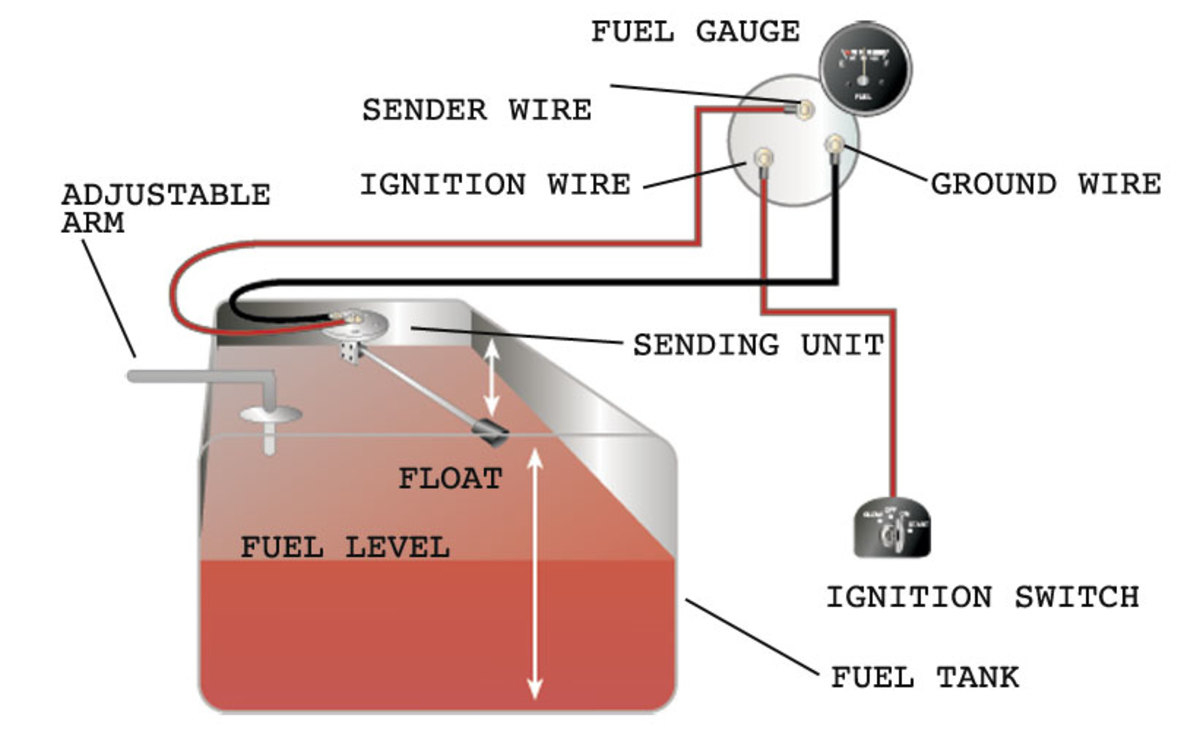 How To Test And Replace Your Fuel Gauge And Sending Unit - Sail Magazine - Fuel Gauge Wiring Diagram