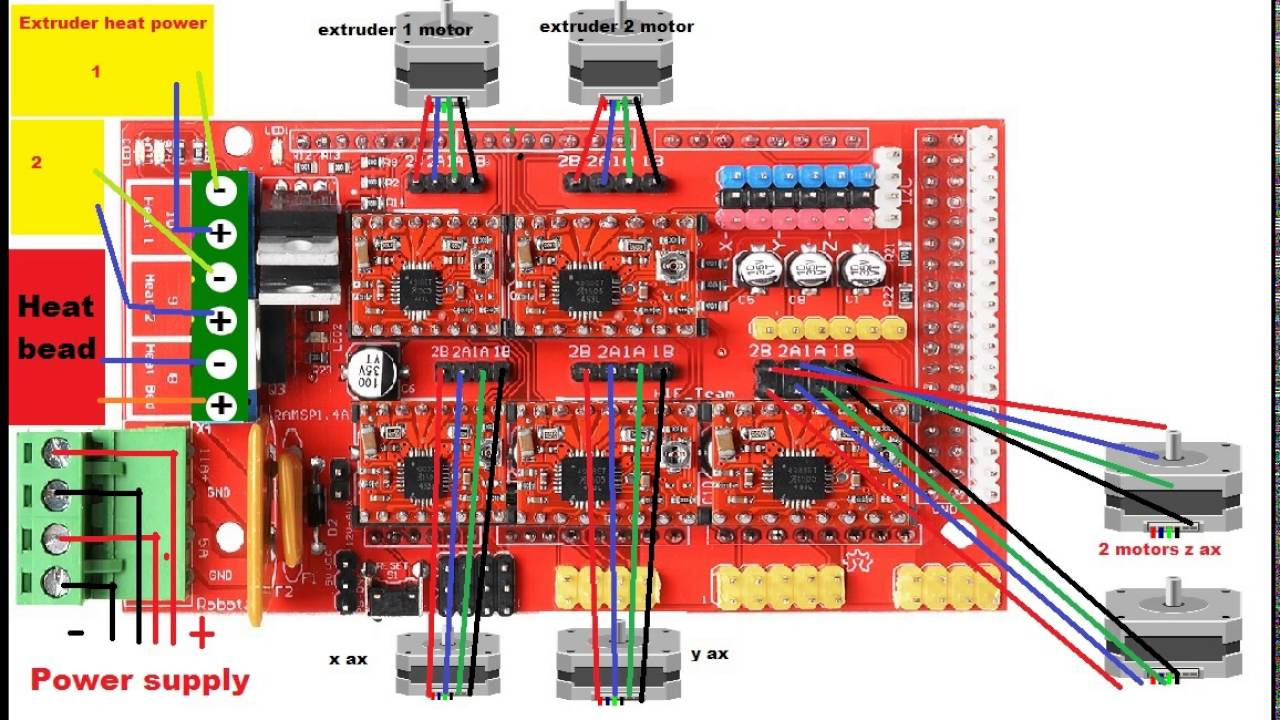 How To Wire A 3D Printer Arduino Ramps 1.4 A4988 Stepper Motor - Ramps 1.4 Wiring Diagram