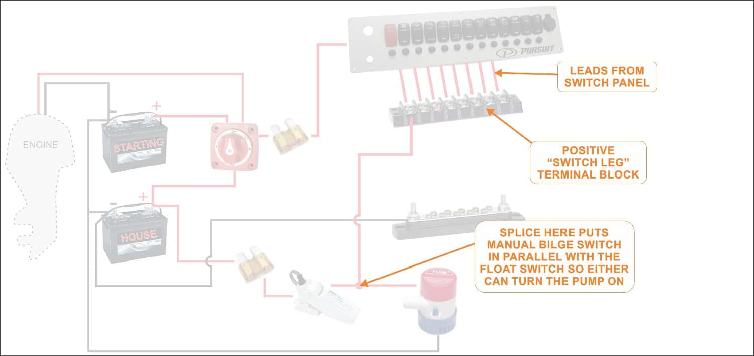 How To Wire A Boat   Beginners Guide With Diagrams   New Wire Marine - 12V Switch Panel Wiring Diagram