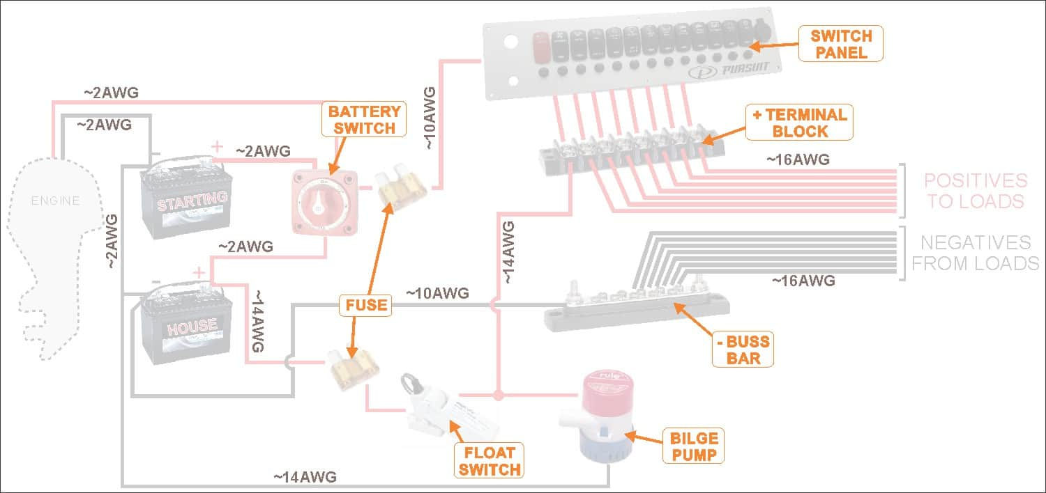 How To Wire A Boat | Beginners Guide With Diagrams | New Wire Marine - Boat Stereo Wiring Diagram