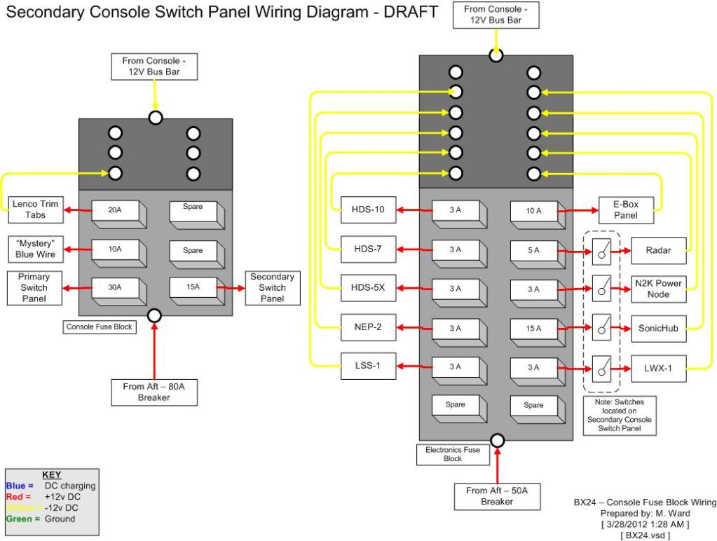 How To Wire A Boat Fuse Box | Wiring Diagram - Boat Fuse Panel Wiring Diagram