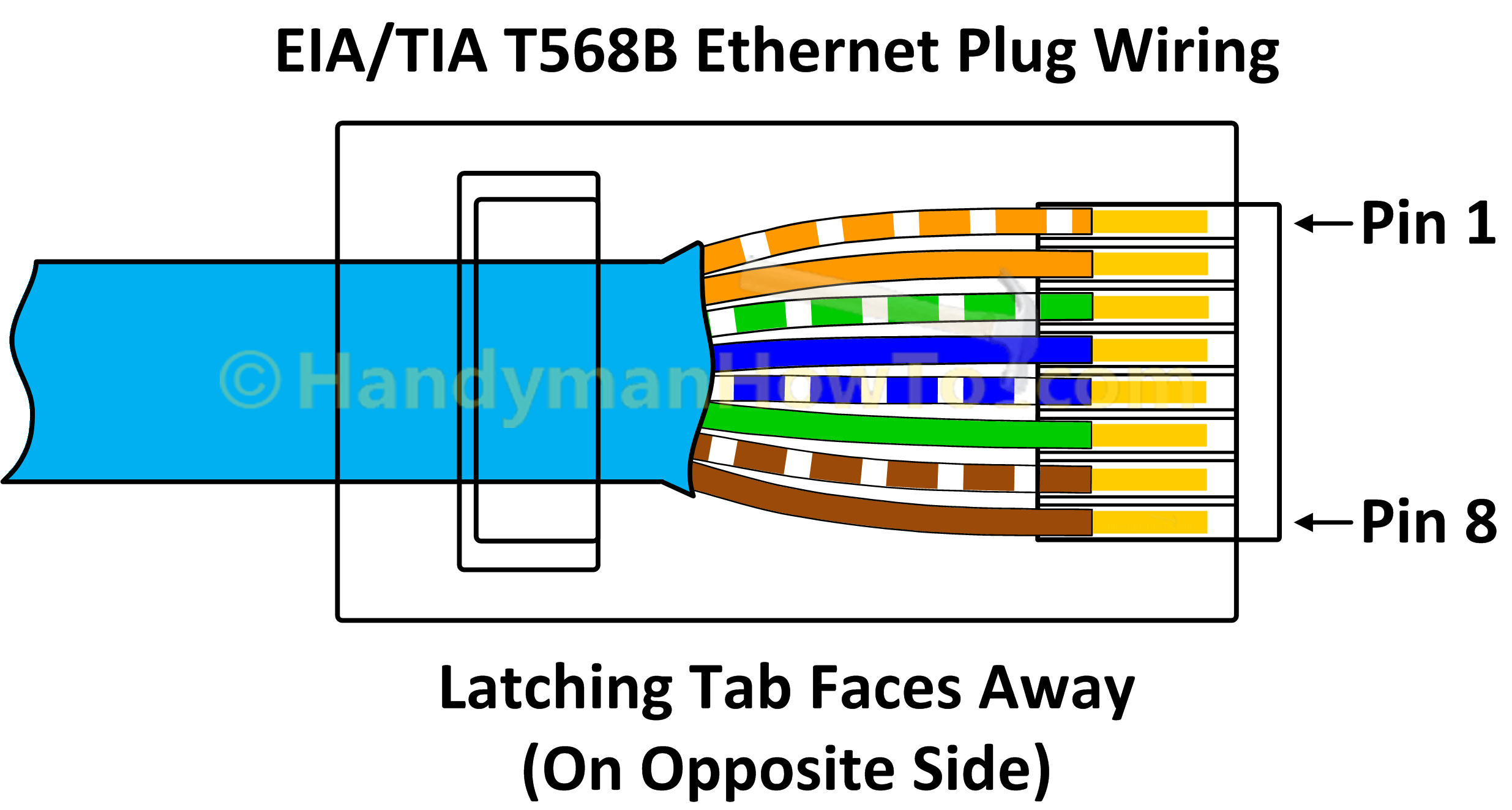 How To Wire A Cat6 Rj45 Ethernet Plug - Handymanhowto - Plug Wiring Diagram