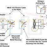 How To Wire A Light Switch   Single Pole Light Switch Wiring Diagram