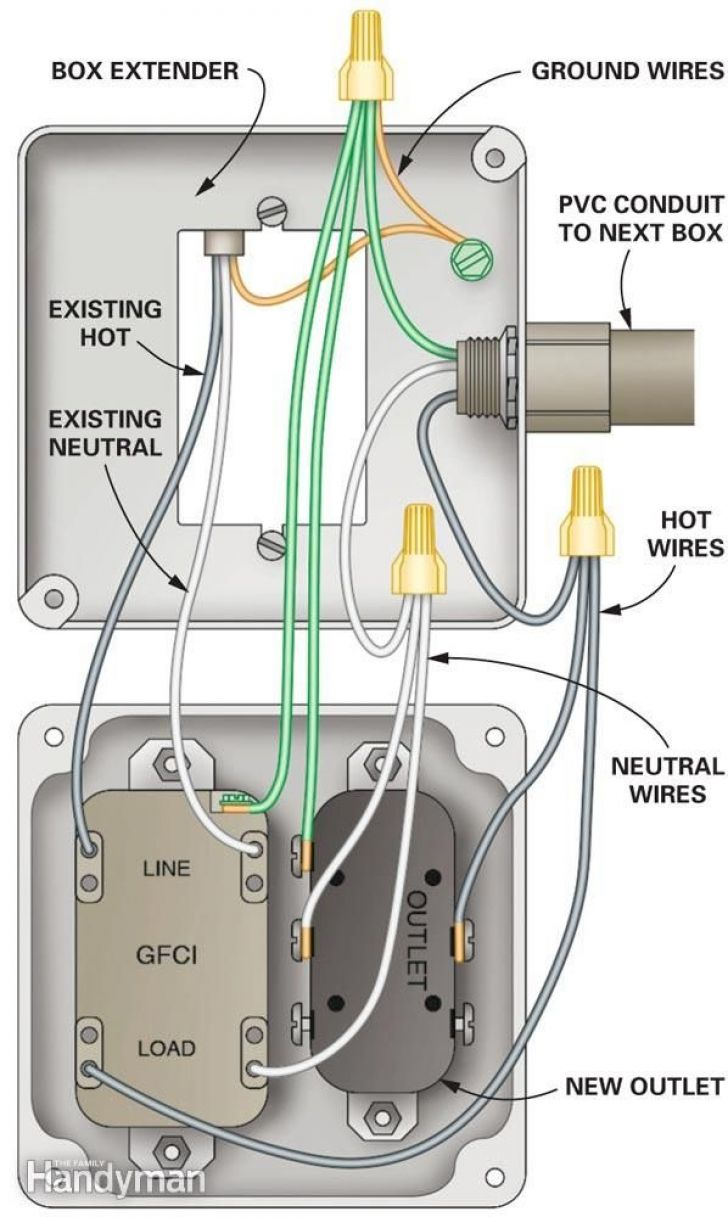 How To Wire A Shed For Electricity Wiring Diagram | Manual E-Books - Wiring A Shed Diagram