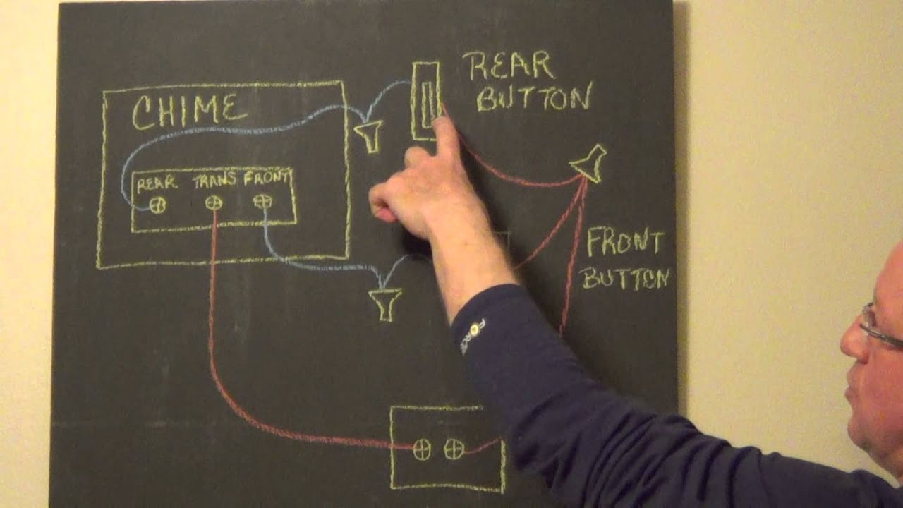 How To Wire A Transformer - How To Wire A Doorbell - Youtube - Doorbell Transformer Wiring Diagram