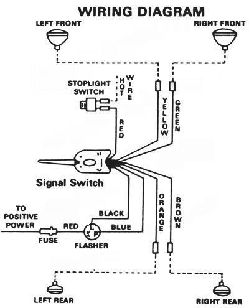 How To Wire Brake Lights And Turn Signal | Wiring Diagram - Brake Light Turn Signal Wiring Diagram