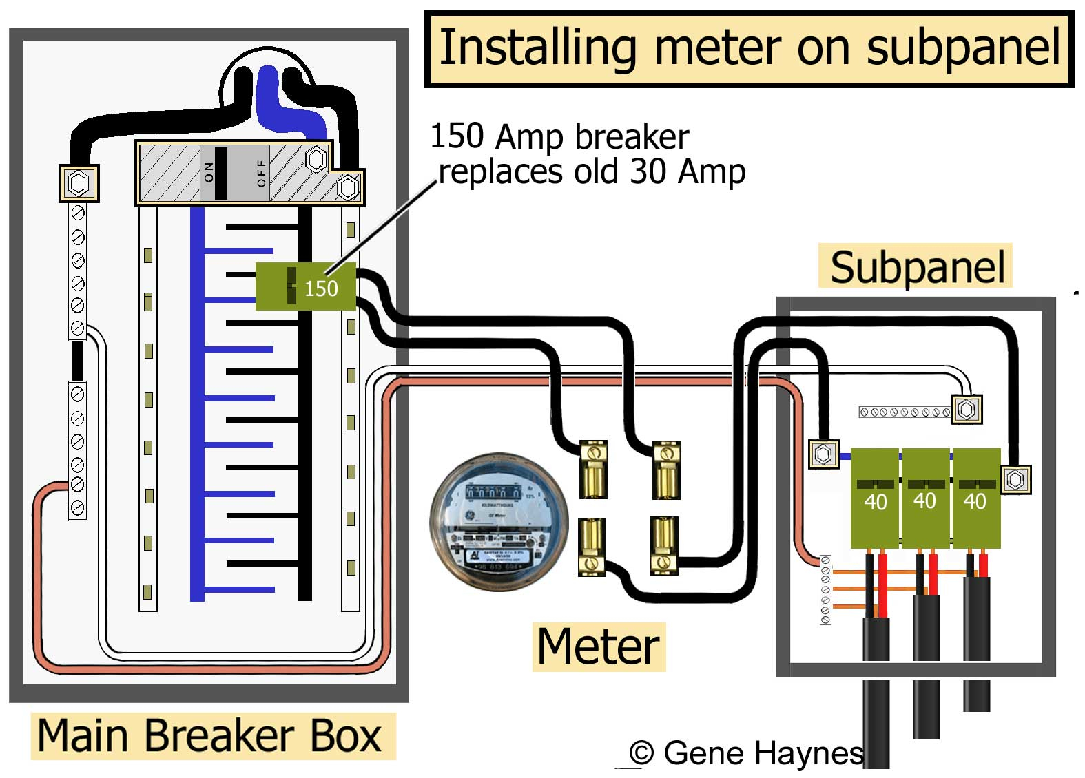 How To Wire Tankless Electric Water Heater - 200 Amp Breaker Box Wiring Diagram