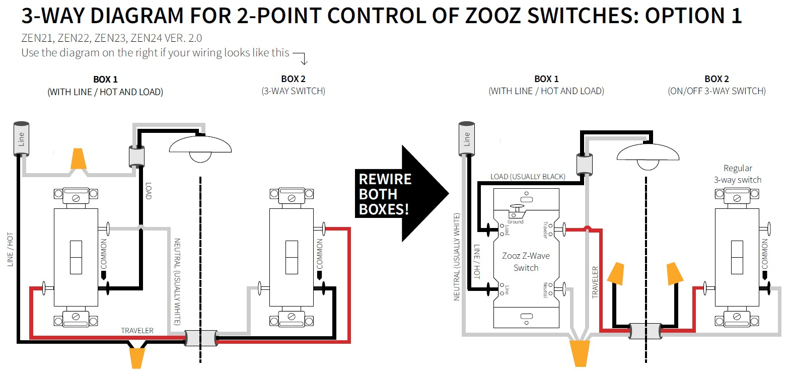 How To Wire Your Zooz Switch In A 3-Way Configuration - Zooz - 3 Way Switch Wiring Diagram Power At Light