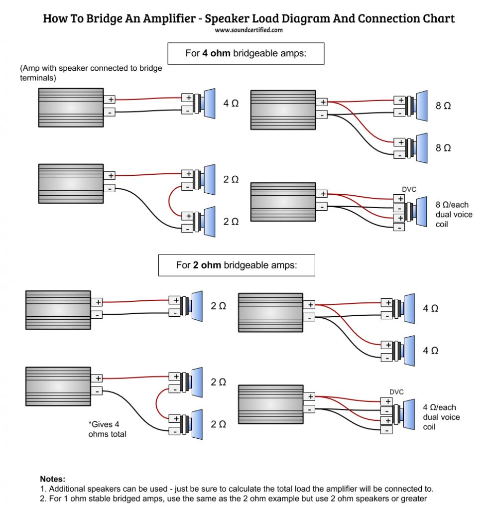 how tohook up rca wire to a 5 channel amp | schematic diagram 5 channel  amp