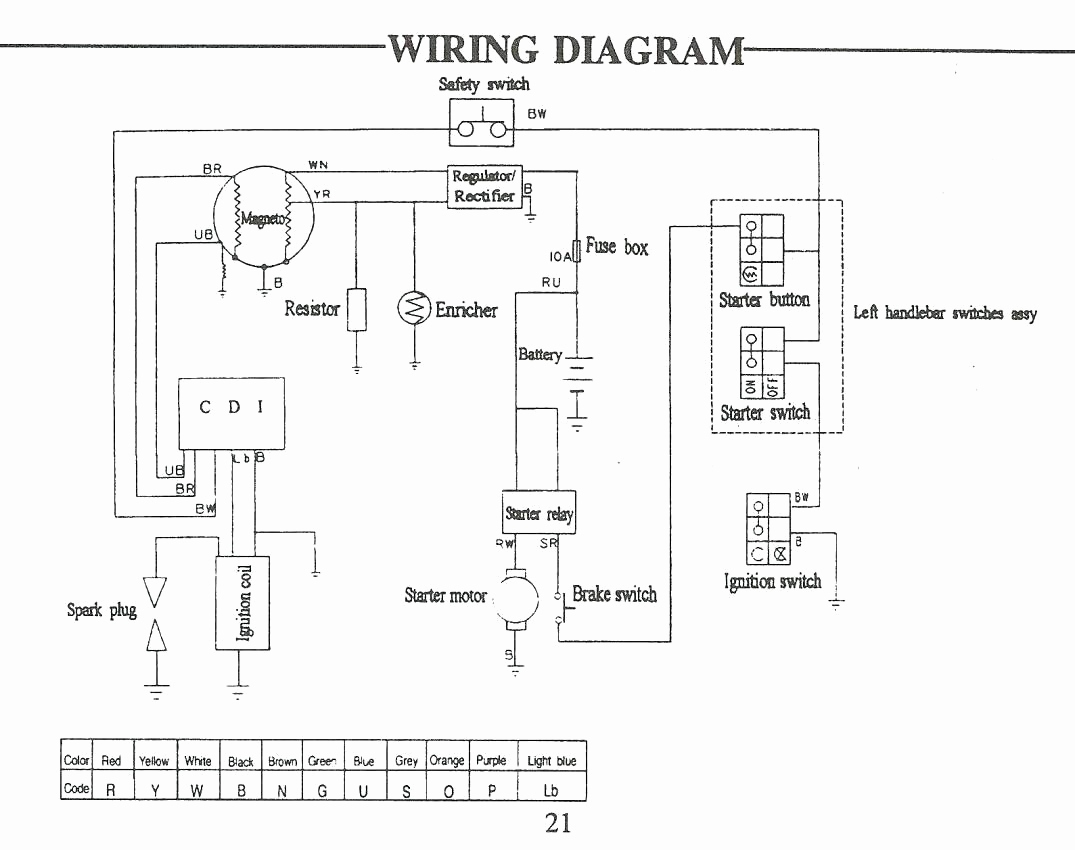 Hps Wiring Diagram | Wiring Library - Western Plows Wiring Diagram