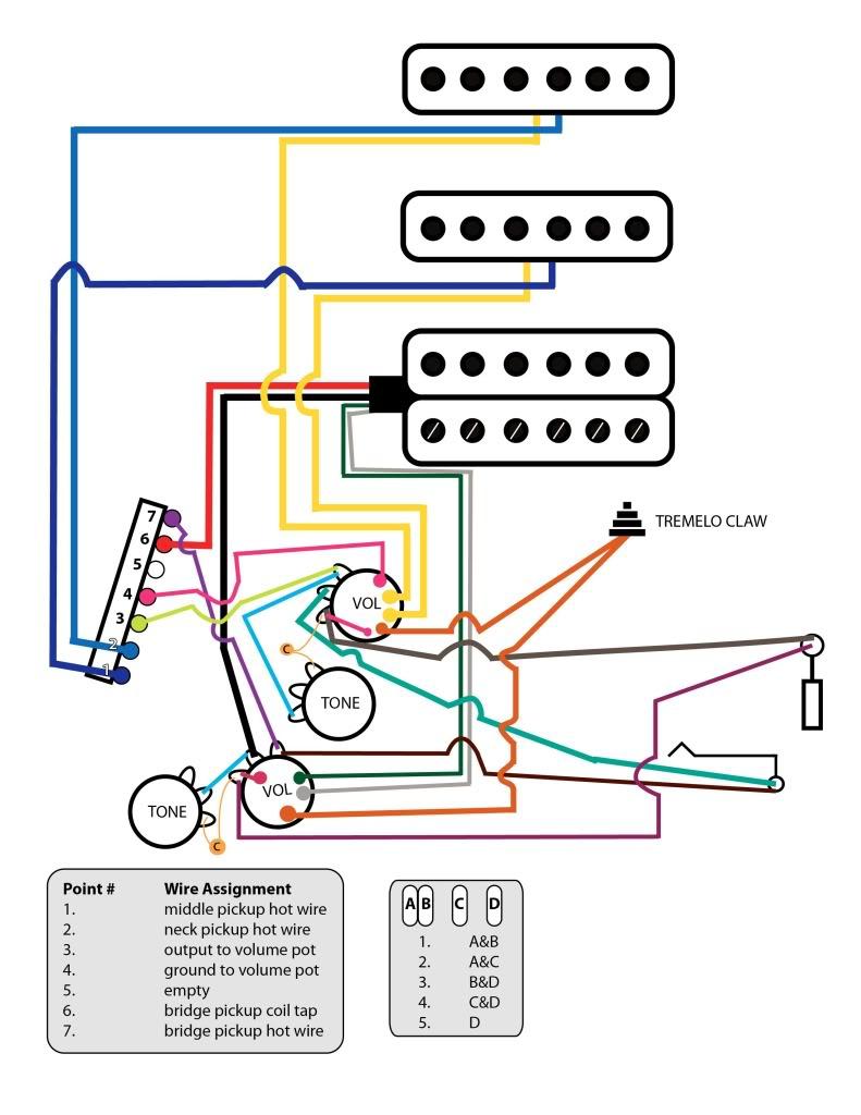 Hss Strat Wiring Diagram Single Tone | Wiring Diagram - Hss Strat Wiring Diagram 1 Volume 2 Tone