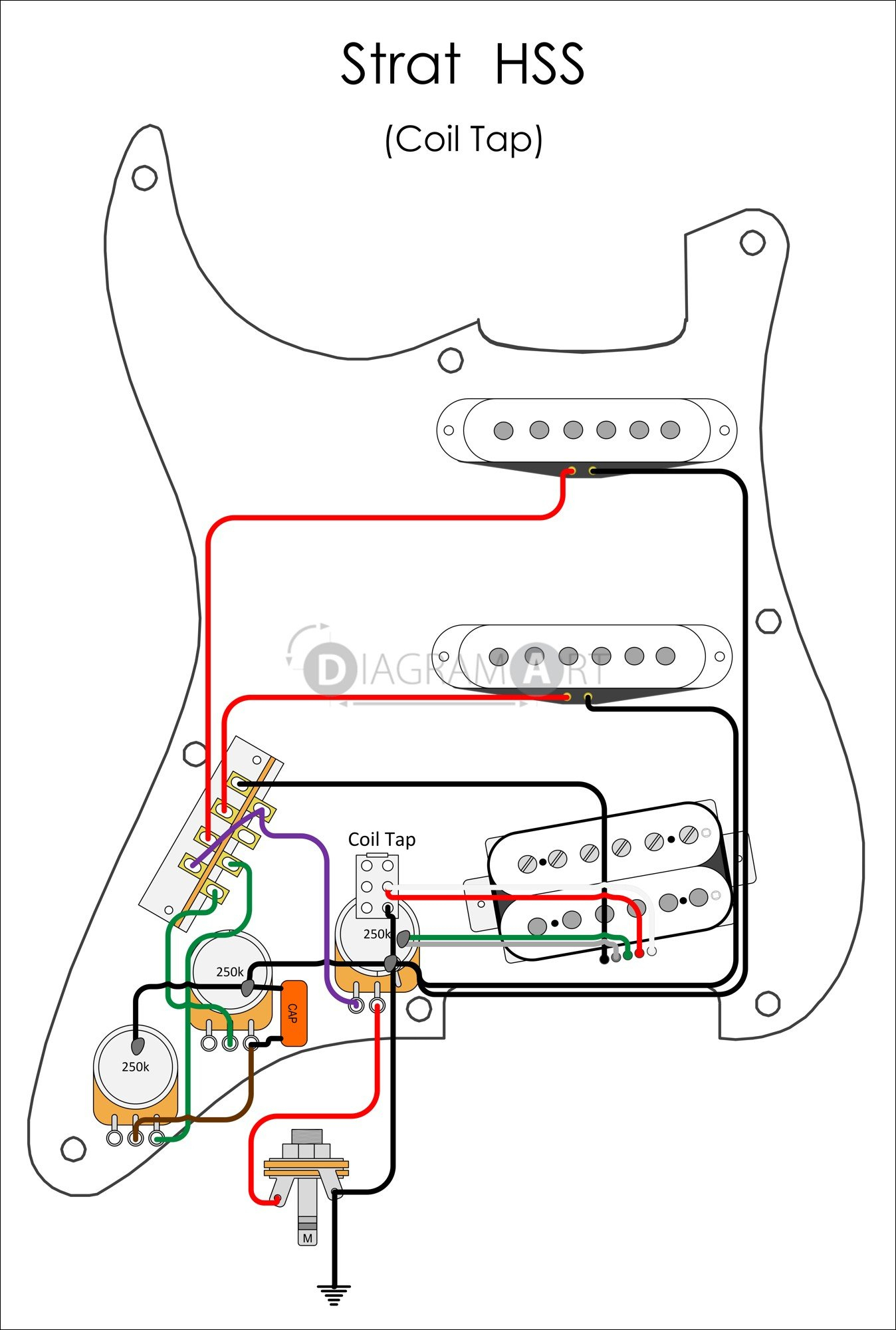 Hss With Coil Split Wiring Diagram - Wiring Block Diagram - Hss Wiring Diagram Coil Split