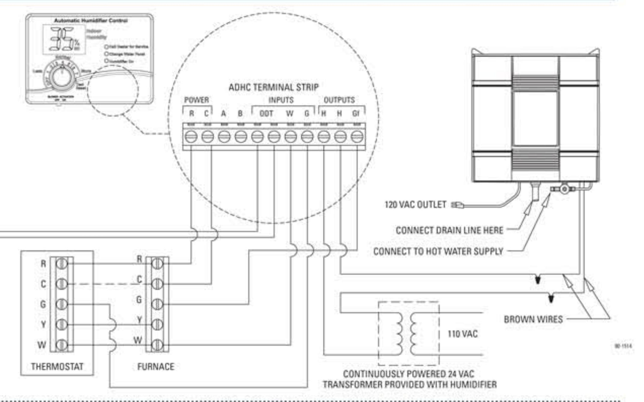 Humidifier Aprilaire 600 Wiring Diagram | Wiring Diagram - Aprilaire 600 Wiring Diagram