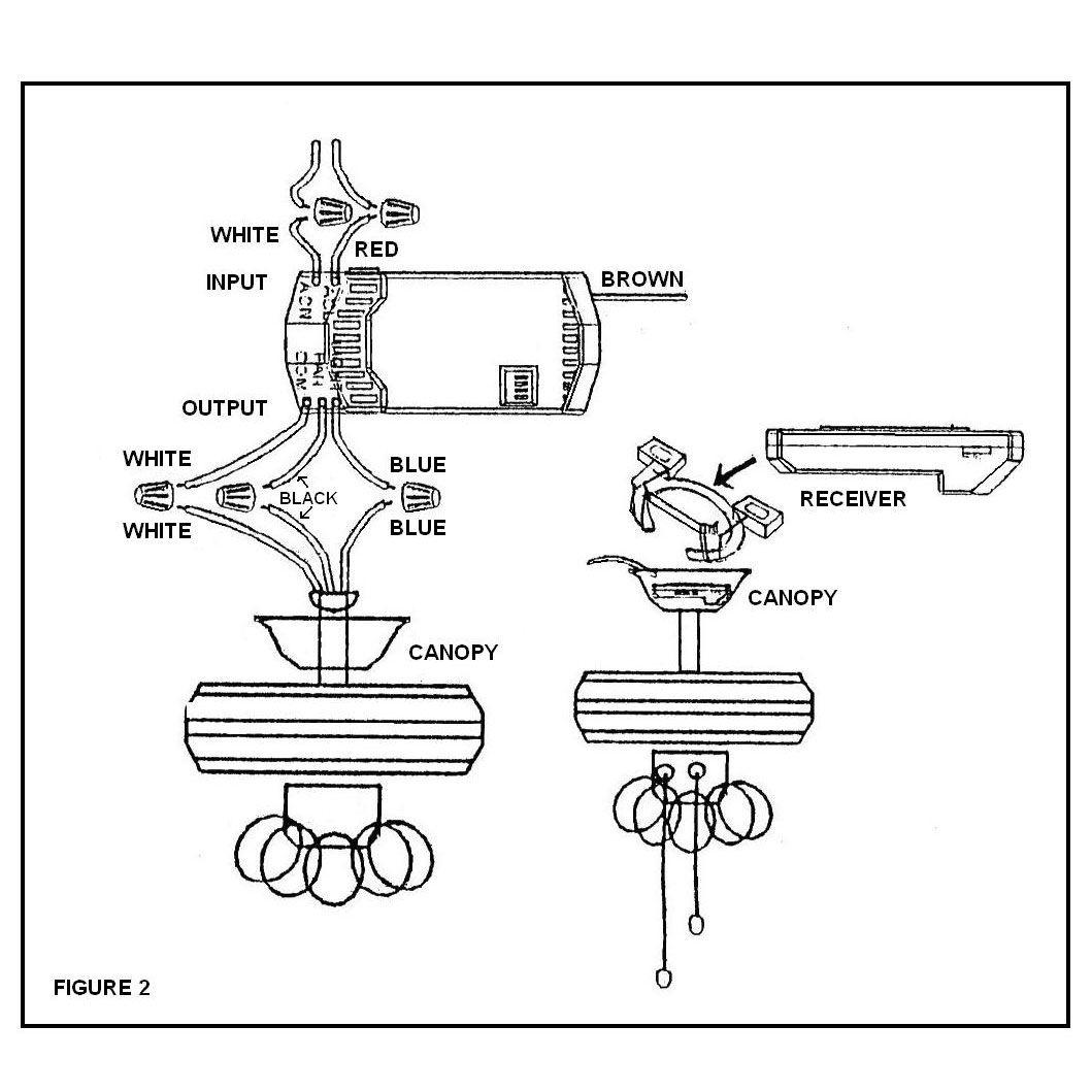Hunter Ceiling Fan Wiring Diagram - Wiring Diagrams Hubs - Hunter Ceiling Fan Wiring Diagram