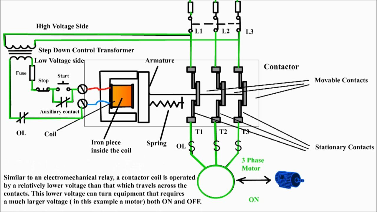 Hvac Fuse Wiring Diagram | Manual E-Books - Hvac Relay Wiring Diagram