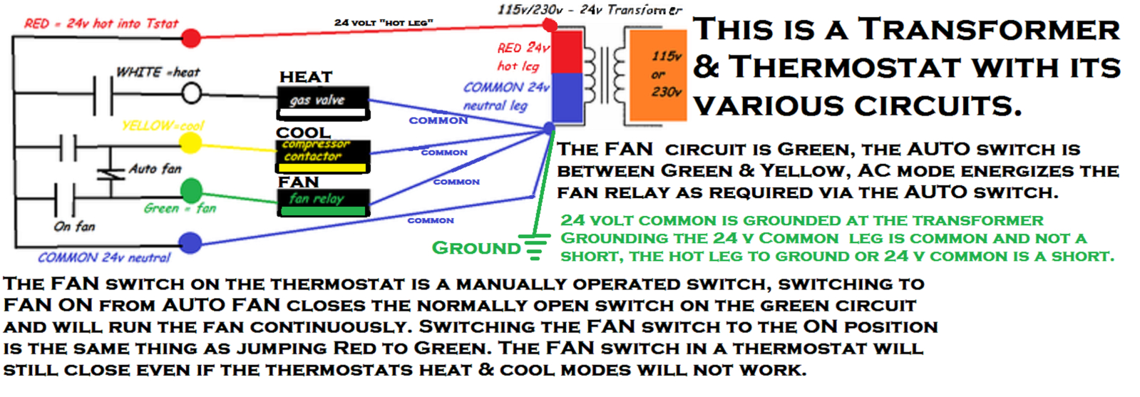 Hvac - How To Move From Rh/rc Thermostat To C Thermostat In Ac Only - Honeywell Thermostat Wiring Diagram 3 Wire