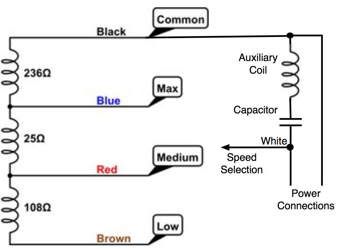 Hvac Motor Wiring Diagram - Wiring Diagram Name - Blower Motor Wiring Diagram