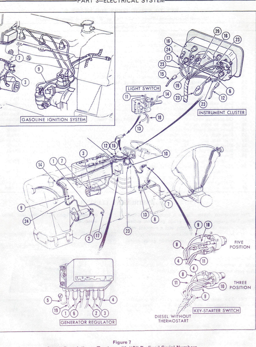Stupendous Ford Tractor Ignition Switch Wiring Diagram Wirings Diagram Wiring Digital Resources Indicompassionincorg