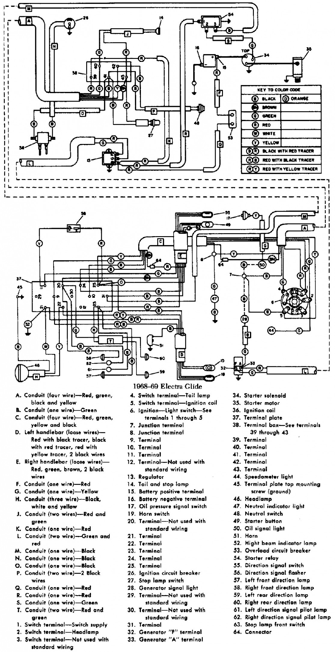 Ignition Switch Wiring Diagram Chevy Inspirational Ignition Switch - 5 Prong Ignition Switch Wiring Diagram