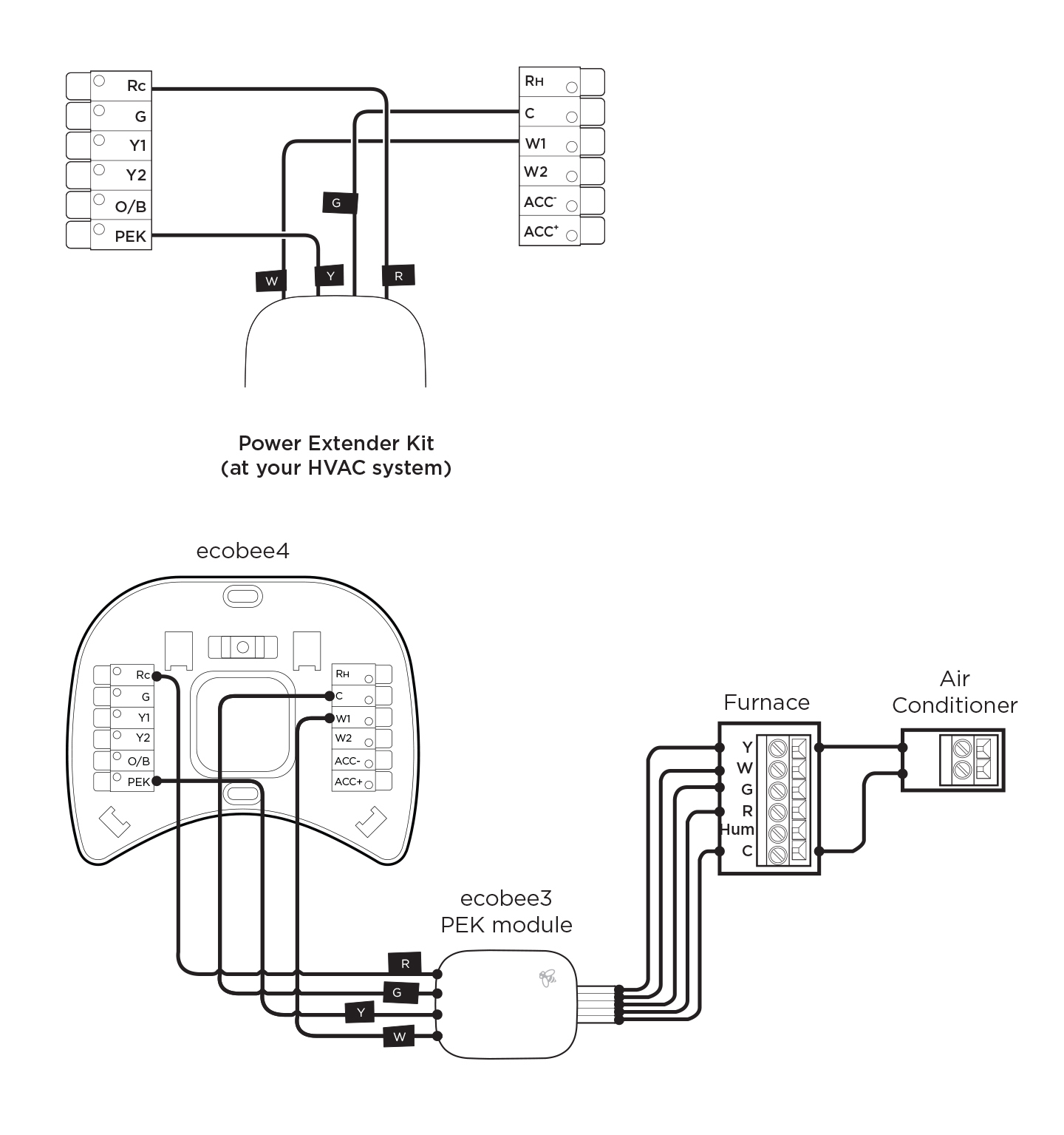 I'm Upgrading From Ecobee3 To Ecobee4, What Wiring Changes Do I Need - Ecobee Wiring Diagram