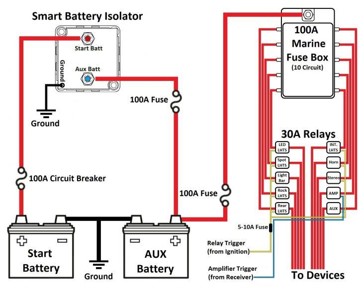 dual battery wiring diagram caravan wirings diagramdual battery wiring diagram
