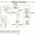 Image Result For Quad 5 Wire Wiring Diagram | Wiring And Motorcyclez   110Cc Atv Wiring Diagram