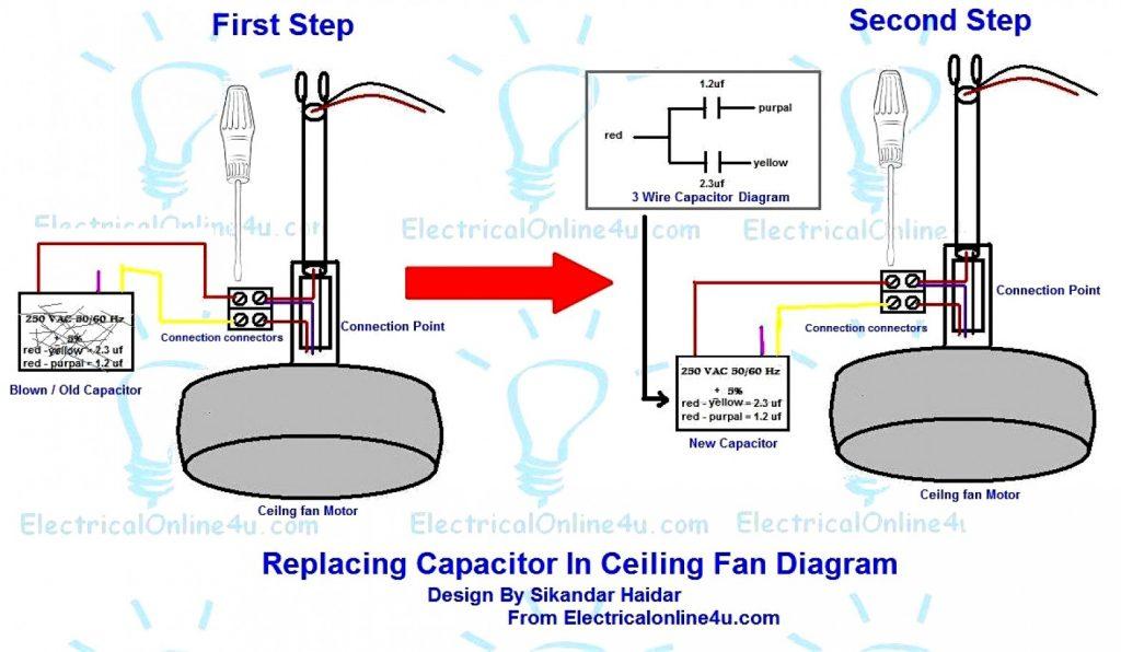 Fabulous Electrical Wiring Diagrams Wiring Diagram For Hunter Ceiling Fan 3 Wiring Database Ittabxeroyuccorg