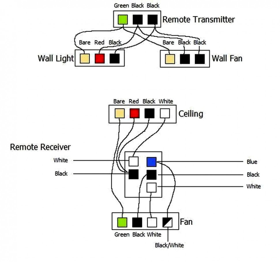 Images Of Ceiling Fan Capacitor Wiring Diagram Hunter Simple - Ceiling Fan Capacitor Wiring Diagram