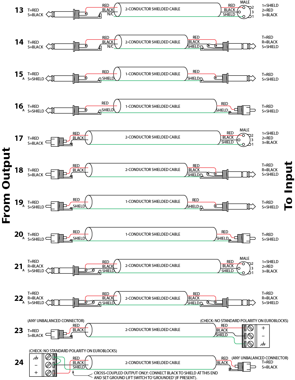 Insert Cable Xlr Wiring - Wiring Diagram Data Oreo - Xlr Connector Wiring Diagram