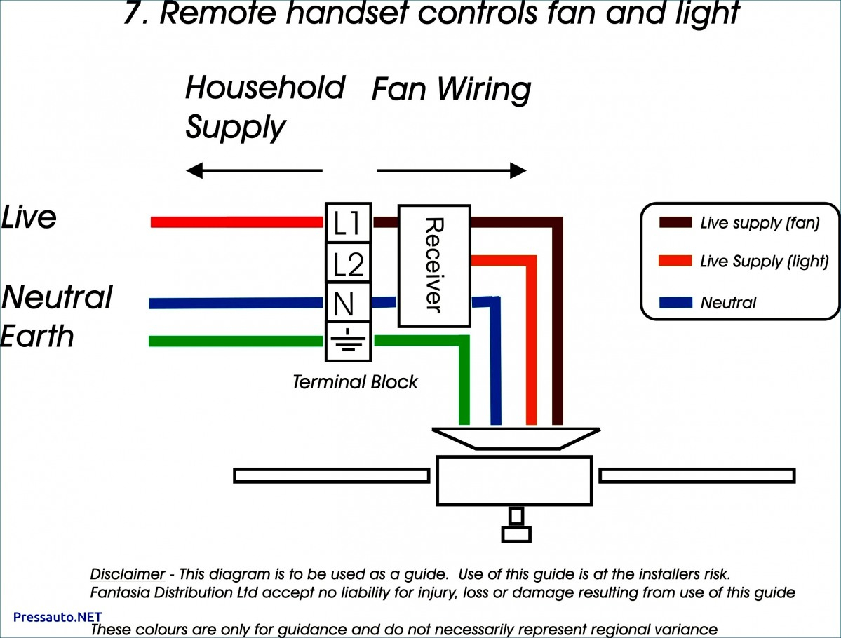 table fan wiring diagrams wiring diagram schematicstable fan wiring diagram ac wiring diagram panel honda motorcycle
