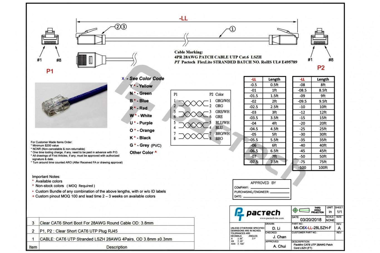 Inspirational Of Wiring Diagram Colour Codes Photos Automotive - Subaru Wiring Diagram Color Codes